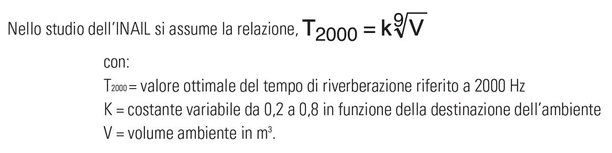 formula_INAIL
